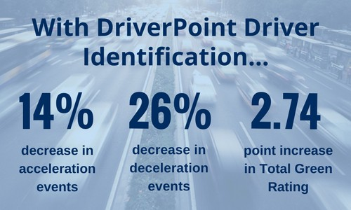 DriverPoint Driver Identification for Pooled Vehicles