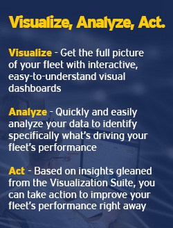 FleetWeb Intelligence Visualization Suite: Visualize, Analyze, Act.